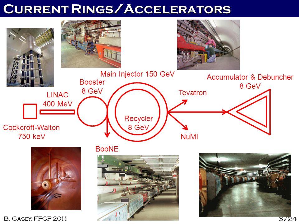Current Rings/Accelerators 3/24 B.