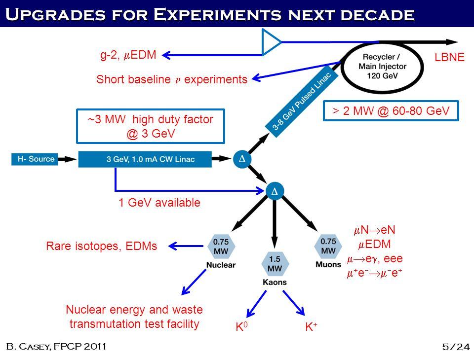Upgrades for Experiments next decade 5/24 B.