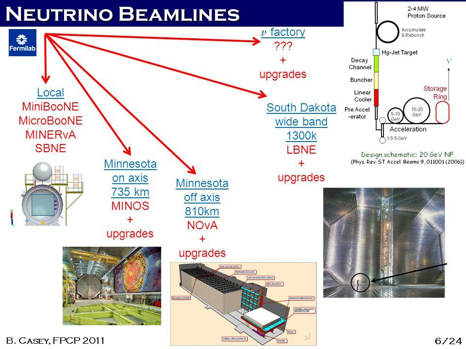 Neutrino Beamlines 6/24 B.