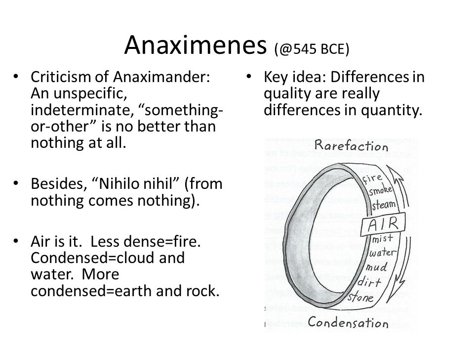 Anaximenes (@545 BCE) Criticism of Anaximander: An unspecific, indeterminate, something- or-other is no better than nothing at all. Besides, Nihilo ni