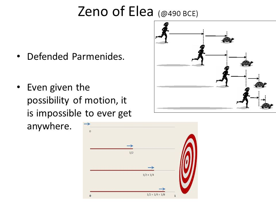 Zeno of Elea (@490 BCE) Defended Parmenides. Even given the possibility of motion, it is impossible to ever get anywhere.