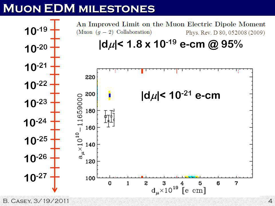 Muon EDM milestones B. Casey, 3/19/2011 4 10 -19 10 -20 10 -21 10 -22 10 -23 10 -24 Phys.