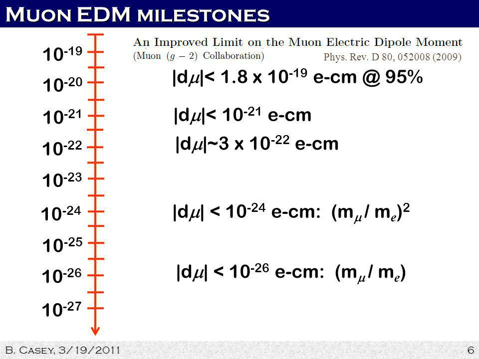 Muon EDM milestones B. Casey, 3/19/2011 6 10 -19 10 -20 10 -21 10 -22 10 -23 10 -24 Phys.