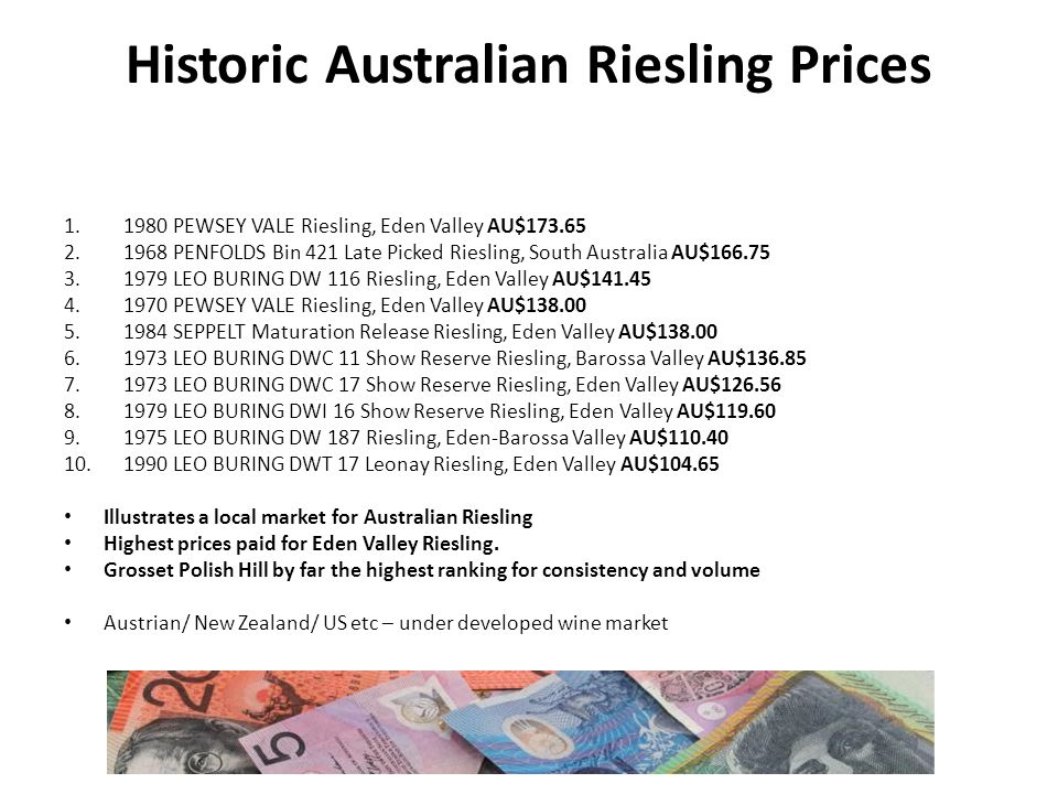 Historic Australian Riesling Prices 1.1980 PEWSEY VALE Riesling, Eden Valley AU$173.65 2.1968 PENFOLDS Bin 421 Late Picked Riesling, South Australia AU$166.75 3.1979 LEO BURING DW 116 Riesling, Eden Valley AU$141.45 4.1970 PEWSEY VALE Riesling, Eden Valley AU$138.00 5.1984 SEPPELT Maturation Release Riesling, Eden Valley AU$138.00 6.1973 LEO BURING DWC 11 Show Reserve Riesling, Barossa Valley AU$136.85 7.1973 LEO BURING DWC 17 Show Reserve Riesling, Eden Valley AU$126.56 8.1979 LEO BURING DWI 16 Show Reserve Riesling, Eden Valley AU$119.60 9.1975 LEO BURING DW 187 Riesling, Eden-Barossa Valley AU$110.40 10.1990 LEO BURING DWT 17 Leonay Riesling, Eden Valley AU$104.65 Illustrates a local market for Australian Riesling Highest prices paid for Eden Valley Riesling.