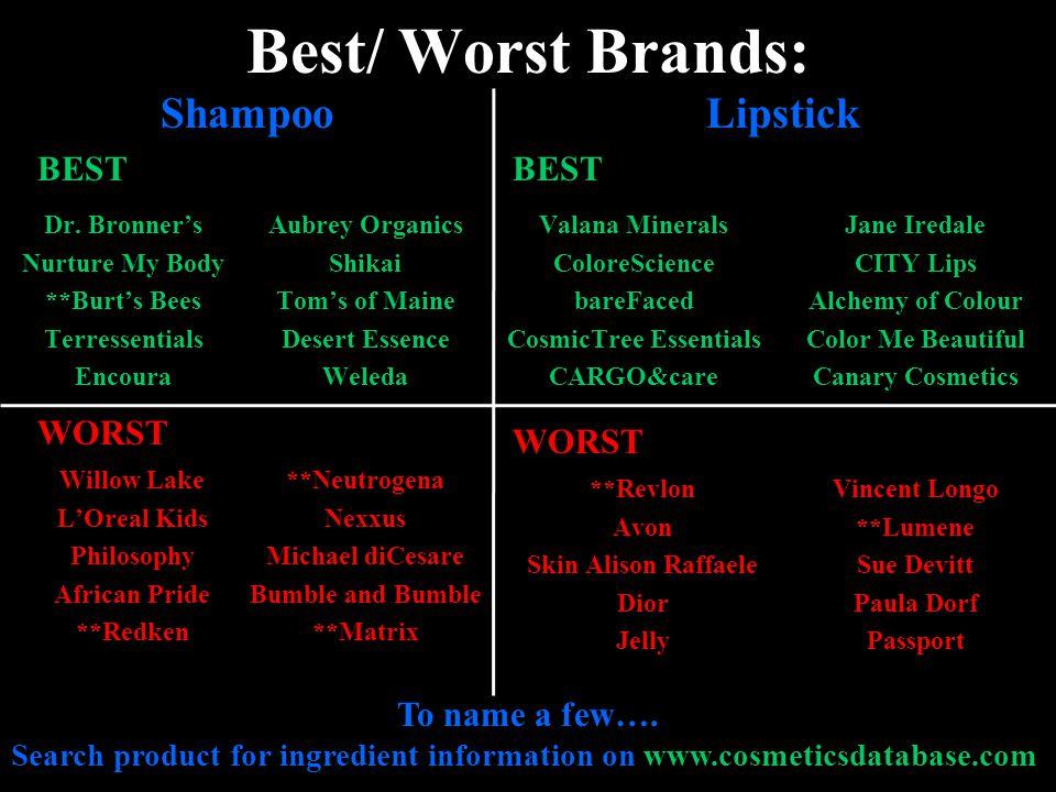 Best/ Worst Brands: Dr.