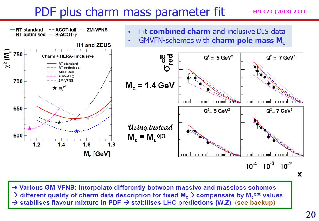 20 PDF plus charm mass parameter fit EPJ C73 (2013) 2311 Various GM-VFNS: interpolate differently between massive and massless schemes different quality of charm data description for fixed M c compensate by M c opt values stabilises flavour mixture in PDF stabilises LHC predictions (W,Z) (see backup) M c = 1.4 GeV Using instead M c = M c opt Fit combined charm and inclusive DIS data GMVFN-schemes with charm pole mass M c