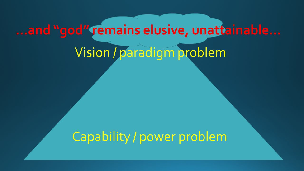 Capability / power problem …and god remains elusive, unattainable… Vision / paradigm problem