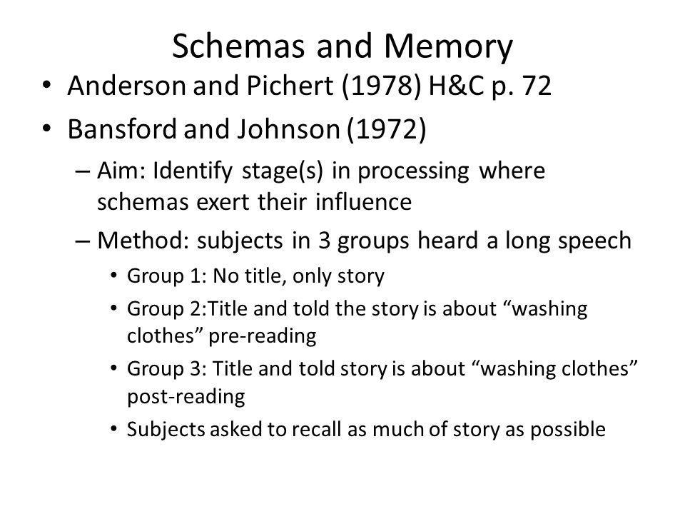 Schemas and Memory Anderson and Pichert (1978) H&C p. 72 Bansford and Johnson (1972) – Aim: Identify stage(s) in processing where schemas exert their