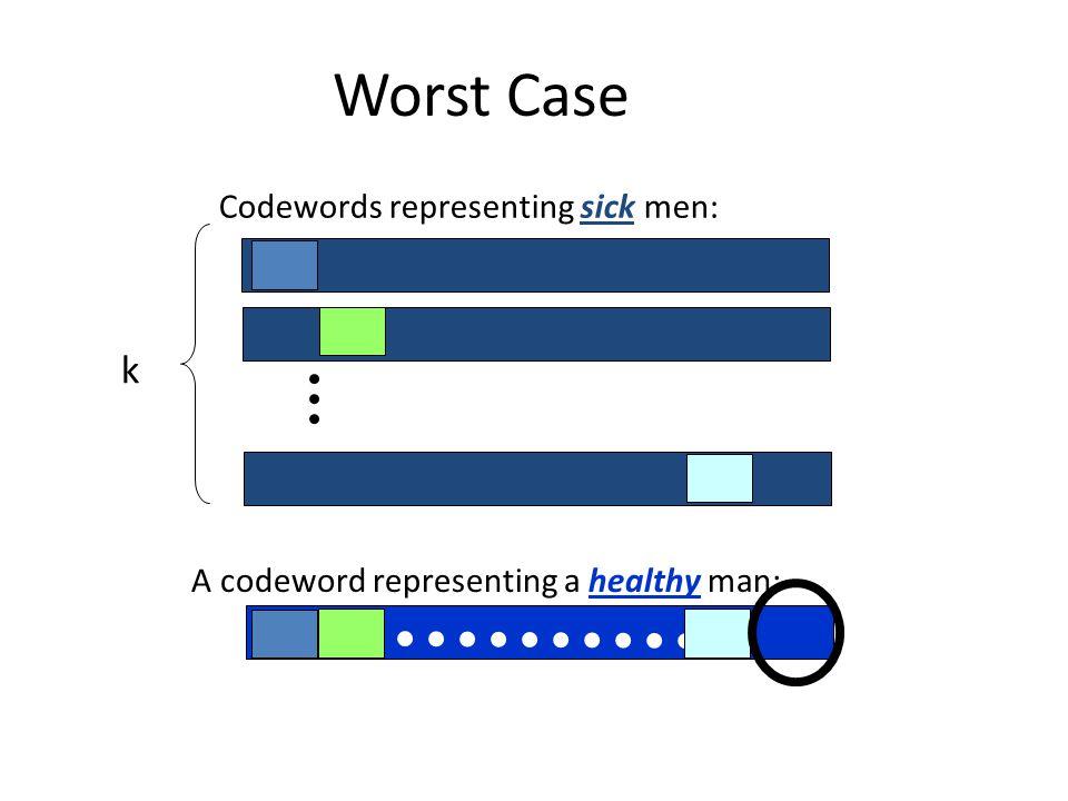 Worst Case A codeword representing a healthy man: Codewords representing sick men: k