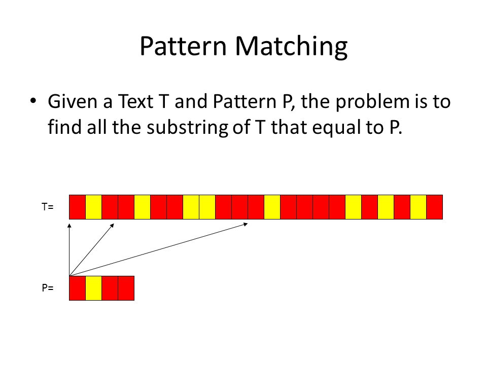 Pattern Matching Given a Text T and Pattern P, the problem is to find all the substring of T that equal to P.