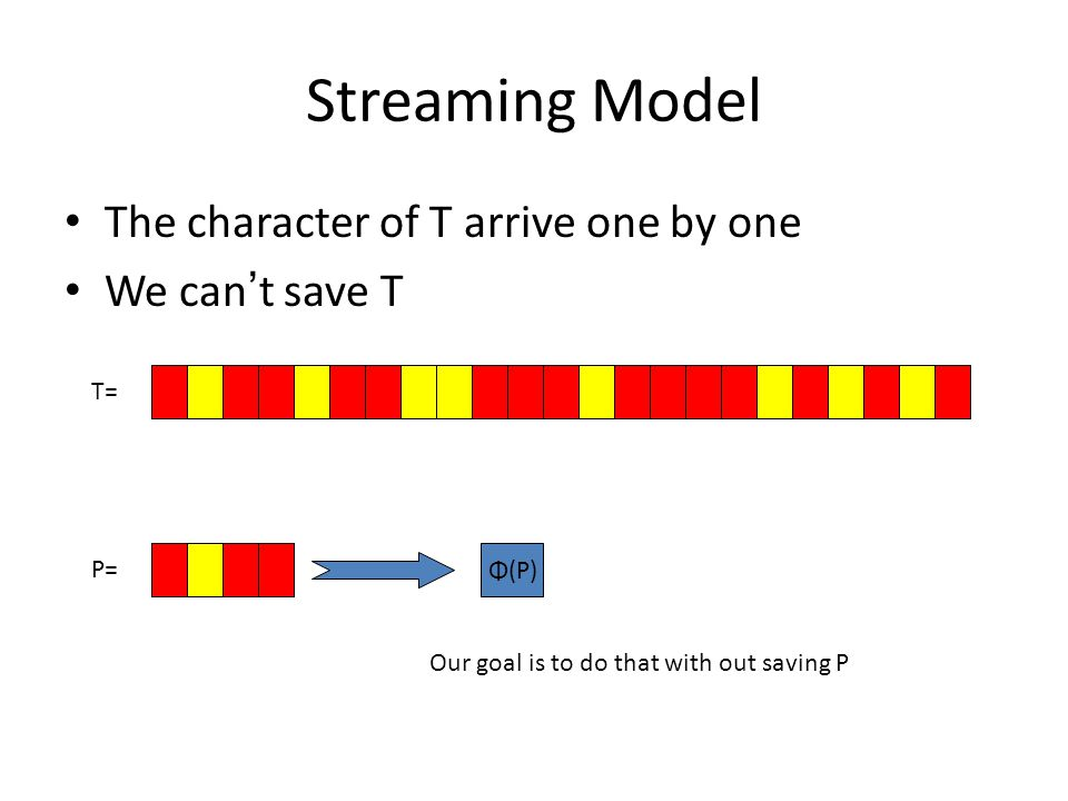 The character of T arrive one by one We can t save T Streaming Model T= P= Our goal is to do that without saving P Φ(P) Automata?