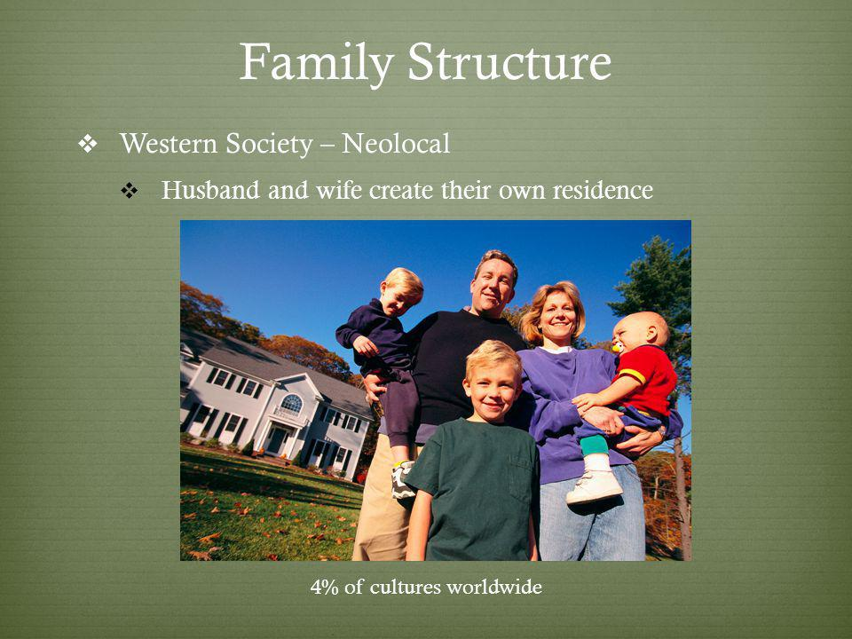 Family Structure Western Society – Neolocal Husband and wife create their own residence 4% of cultures worldwide
