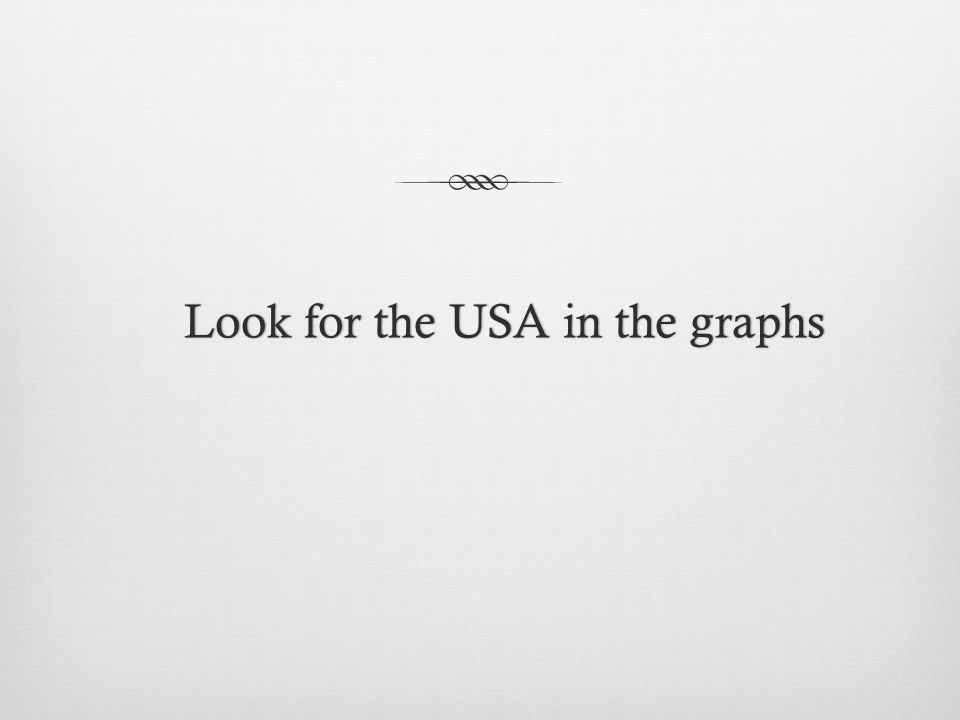 Look for the USA in the graphsLook for the USA in the graphs