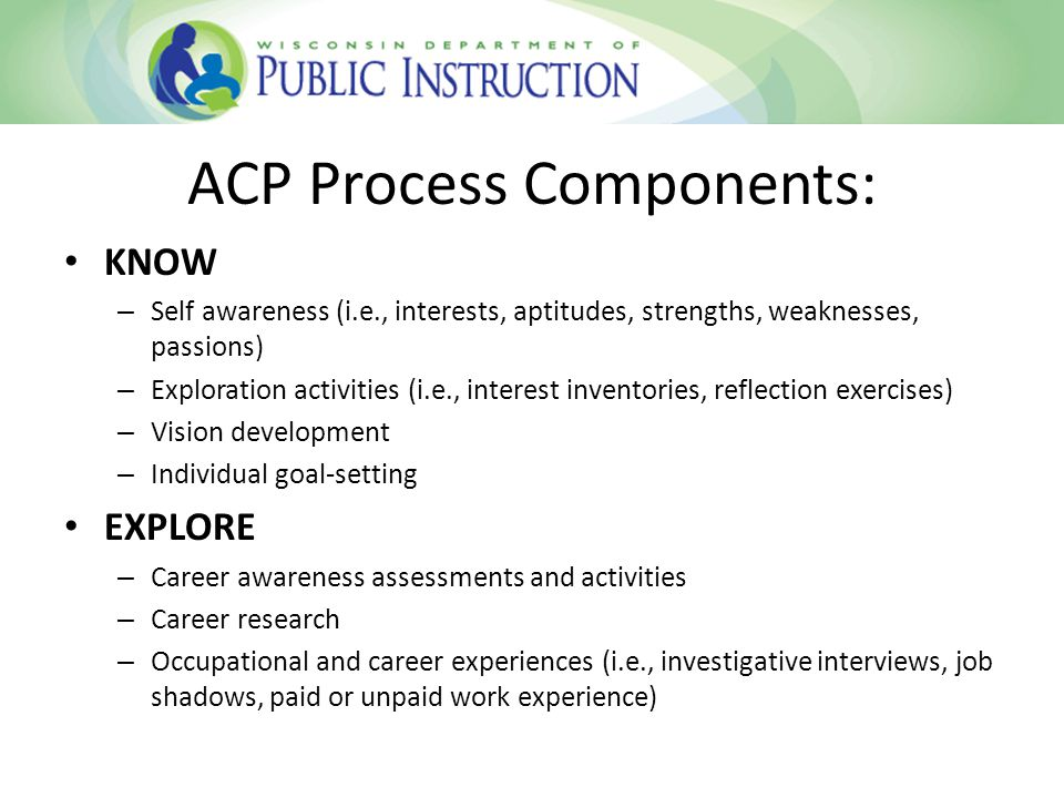 ACP Process Components: KNOW – Self awareness (i.e., interests, aptitudes, strengths, weaknesses, passions) – Exploration activities (i.e., interest inventories, reflection exercises) – Vision development – Individual goal-setting EXPLORE – Career awareness assessments and activities – Career research – Occupational and career experiences (i.e., investigative interviews, job shadows, paid or unpaid work experience)