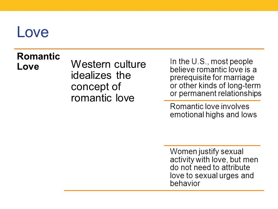 Love Romantic Love Western culture idealizes the concept of romantic love In the U.S., most people believe romantic love is a prerequisite for marriag