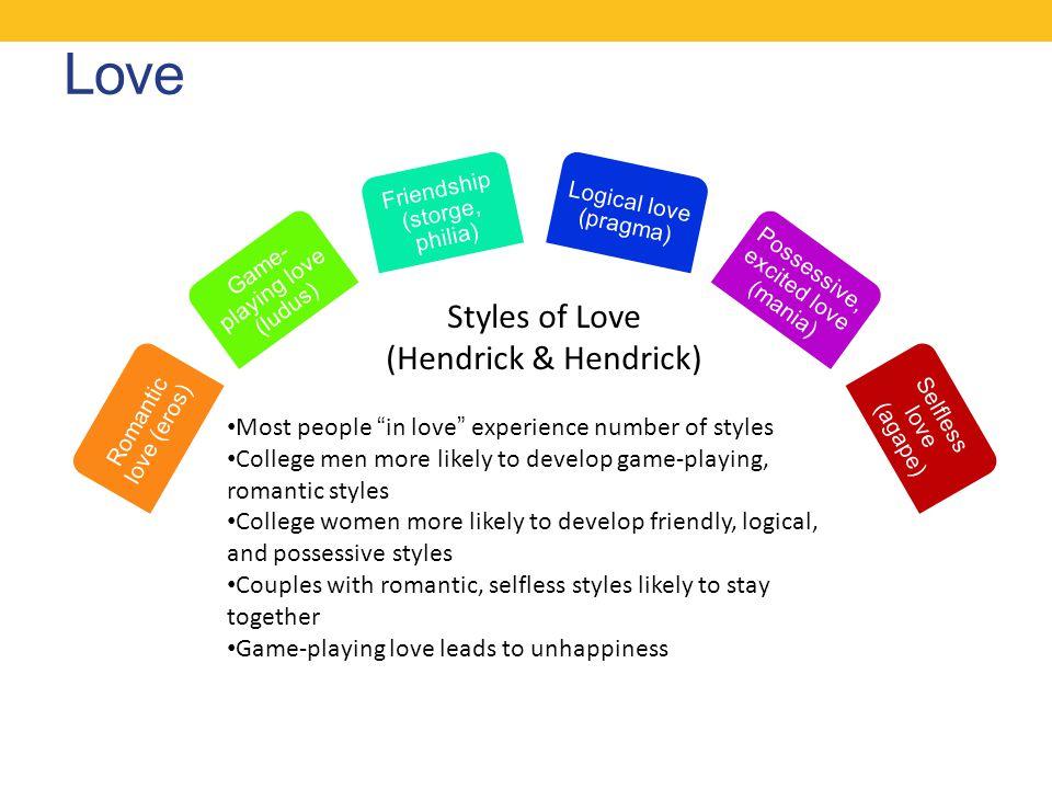 Love Romantic love (eros) Game- playing love (ludus) Friendship (storge, philia) Logical love (pragma) Possessive, excited love (mania) Selfless love