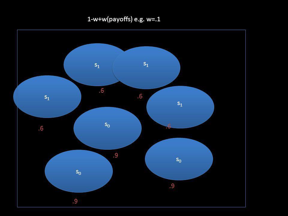 s0s0 s0s0 s1s1 s1s1 s1s1 s1s1 s1s1 s1s1 s0s0 s0s0 s1s1 s1s1 s0s0 s0s0 1-w+w(payoffs) e.g. w=.1.6.9