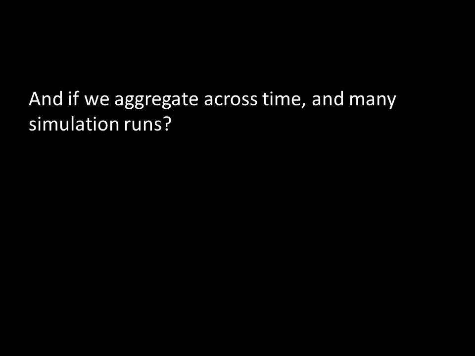 And if we aggregate across time, and many simulation runs