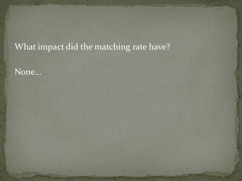 What impact did the matching rate have None…