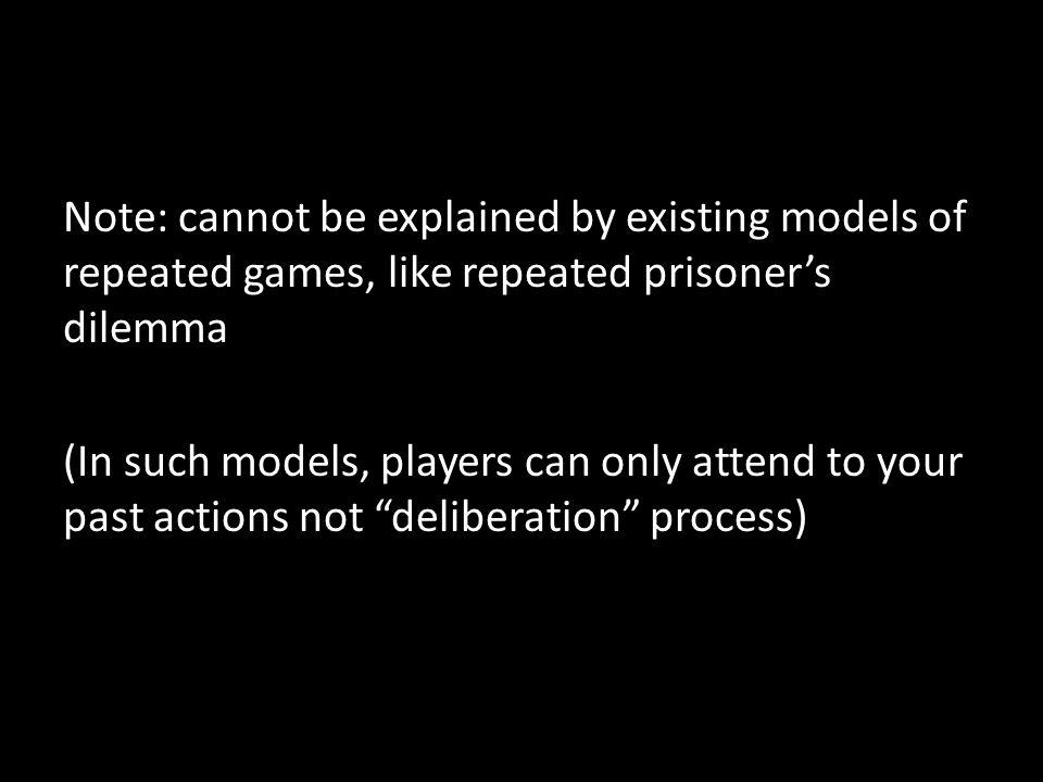 Note: cannot be explained by existing models of repeated games, like repeated prisoners dilemma (In such models, players can only attend to your past actions not deliberation process)