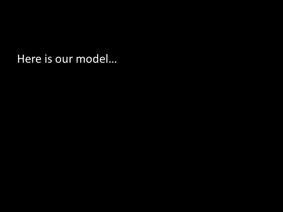 Here is our model…