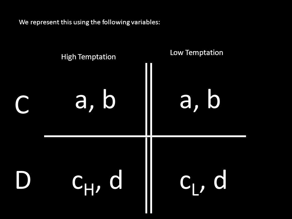 a, b c H, dc L, d C D High Temptation Low Temptation We represent this using the following variables: