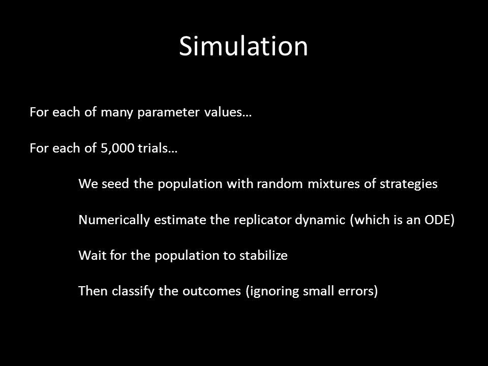 Simulation For each of many parameter values… For each of 5,000 trials… We seed the population with random mixtures of strategies Numerically estimate the replicator dynamic (which is an ODE) Wait for the population to stabilize Then classify the outcomes (ignoring small errors)