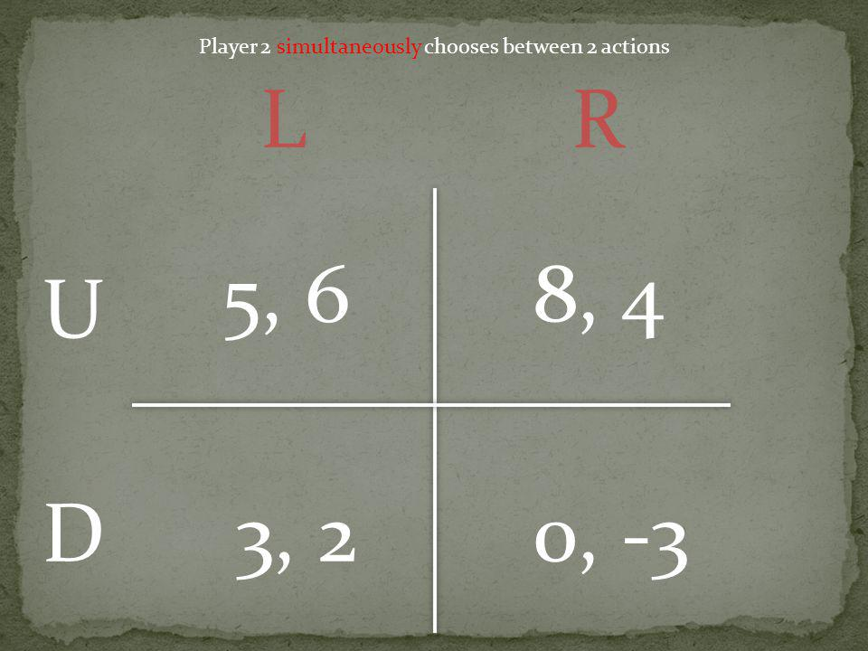 5, 6 8, 4 3, 20, -3 U D LR Player 2 simultaneously chooses between 2 actions