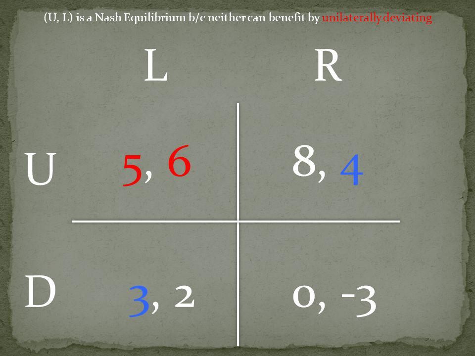 5, 6 8, 4 3, 20, -3 U D LR (U, L) is a Nash Equilibrium b/c neither can benefit by unilaterally deviating