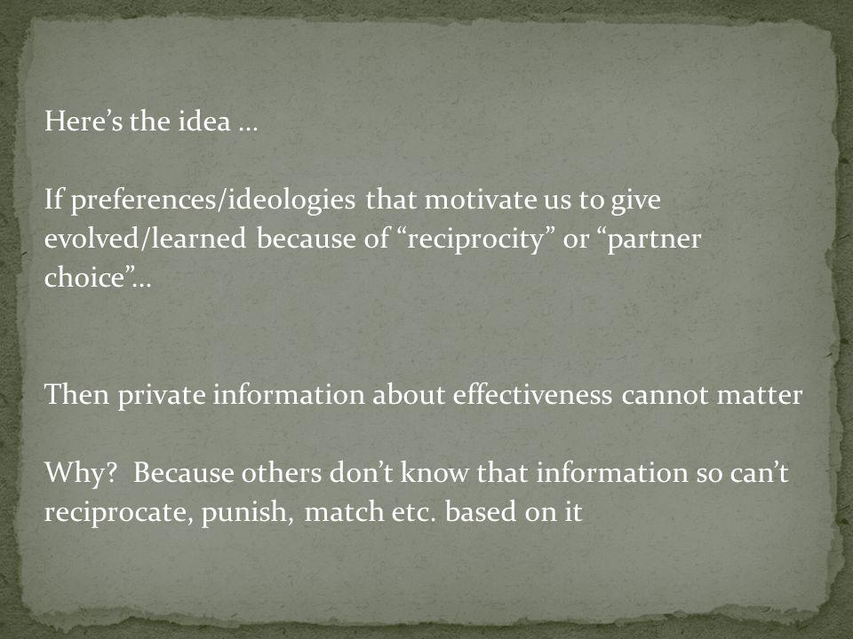Heres the idea … If preferences/ideologies that motivate us to give evolved/learned because of reciprocity or partner choice… Then private information about effectiveness cannot matter Why.