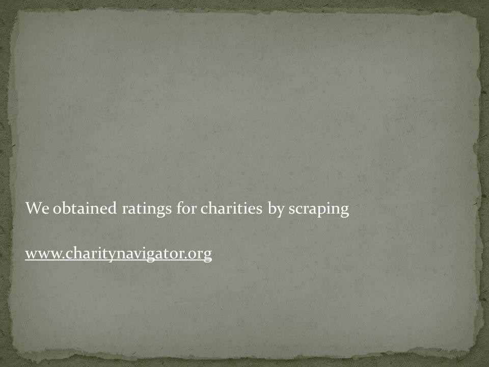 We obtained ratings for charities by scraping www.charitynavigator.org