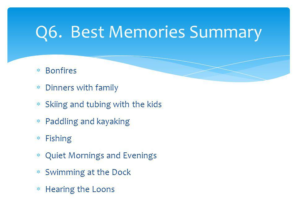 Q6. Best Memories Summary Bonfires Dinners with family Skiing and tubing with the kids Paddling and kayaking Fishing Quiet Mornings and Evenings Swimm