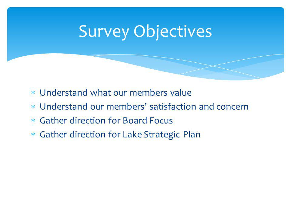 Understand what our members value Understand our members satisfaction and concern Gather direction for Board Focus Gather direction for Lake Strategic Plan Survey Objectives