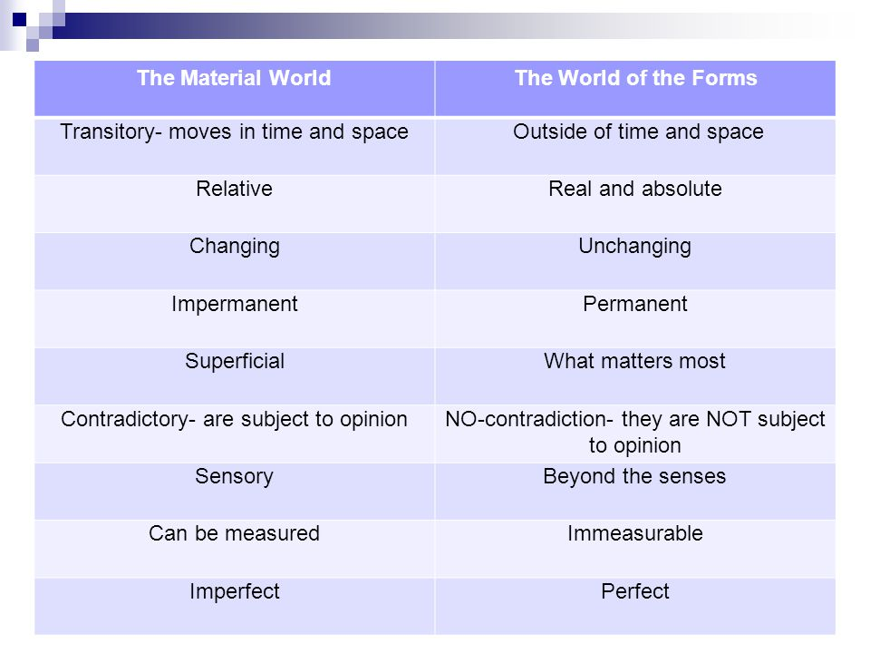 The Material WorldThe World of the Forms Transitory- moves in time and space Outside of time and space RelativeReal and absolute ChangingUnchanging Im