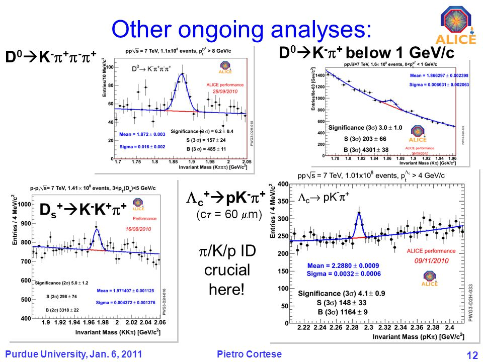 12 Other ongoing analyses: Purdue University, Jan. 6, 2011 Pietro Cortese D 0 K - + - + D s + K - K + + D 0 K - + below 1 GeV/c c + pK - + (c = 60 m)