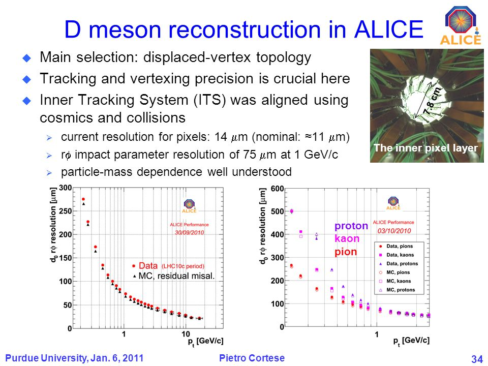 34 D meson reconstruction in ALICE Main selection: displaced-vertex topology Tracking and vertexing precision is crucial here Inner Tracking System (ITS) was aligned using cosmics and collisions current resolution for pixels: 14 m (nominal: 11 m) r impact parameter resolution of 75 m at 1 GeV/c particle-mass dependence well understood Purdue University, Jan.