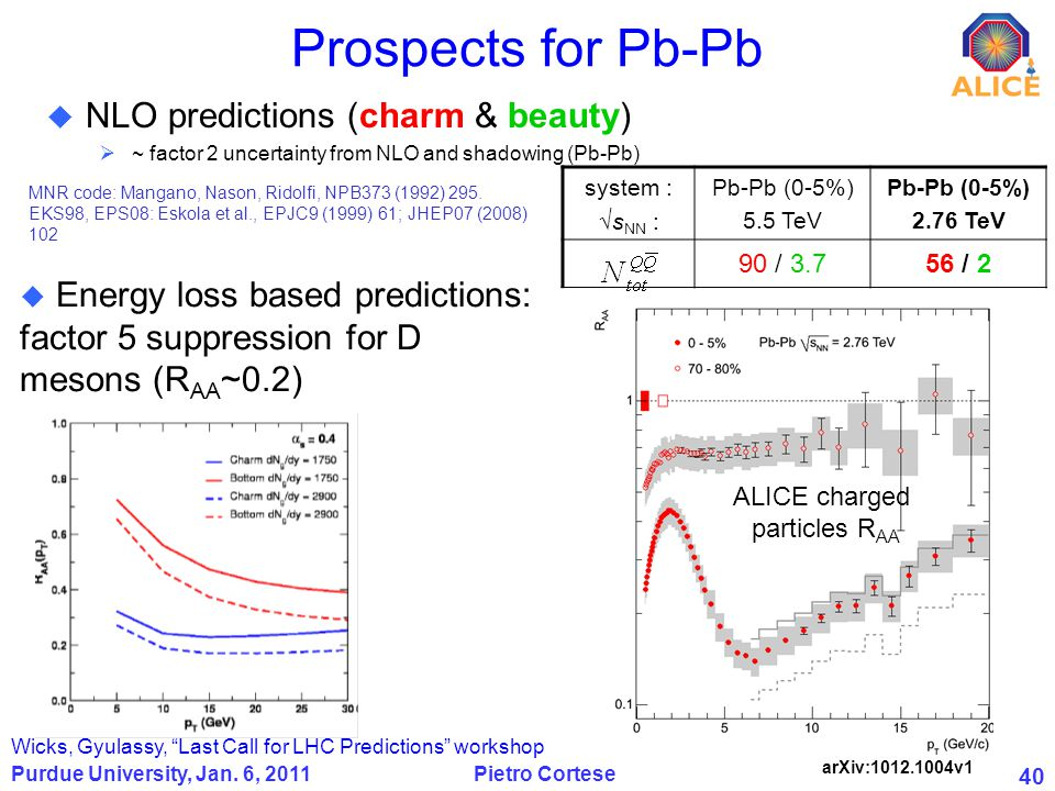 40 Purdue University, Jan. 6, 2011 Pietro Cortese Prospects for Pb-Pb NLO predictions (charm & beauty) ~ factor 2 uncertainty from NLO and shadowing (