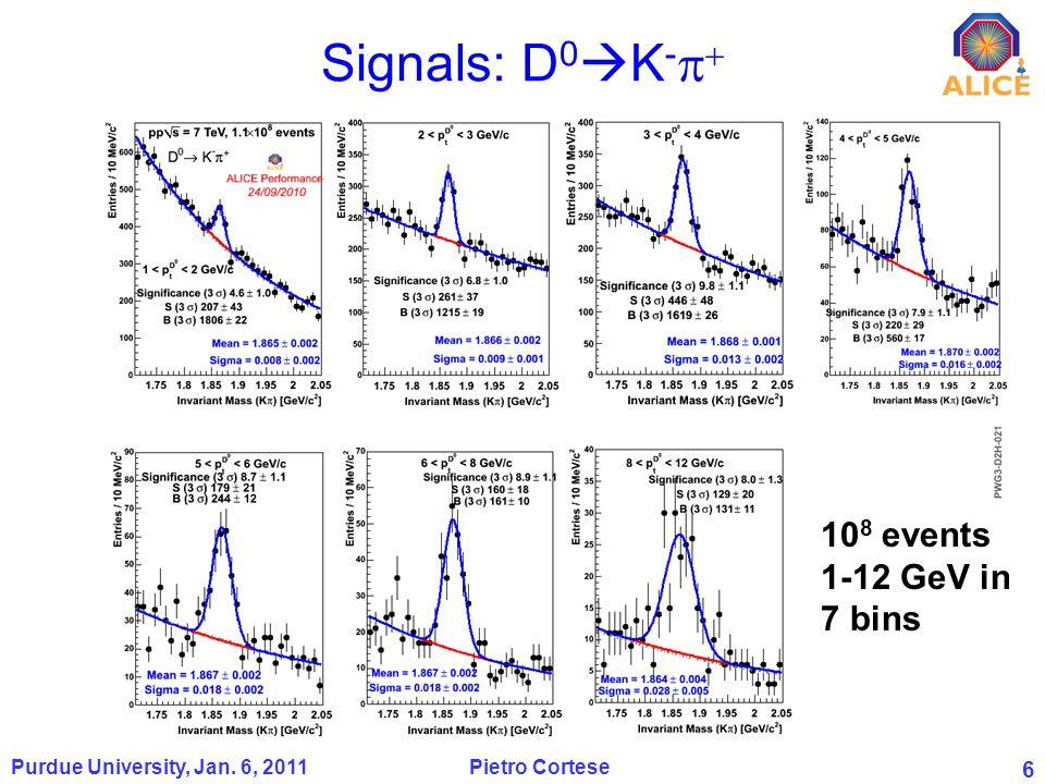 6 Signals: D 0 K - Purdue University, Jan. 6, 2011 Pietro Cortese 10 8 events 1-12 GeV in 7 bins