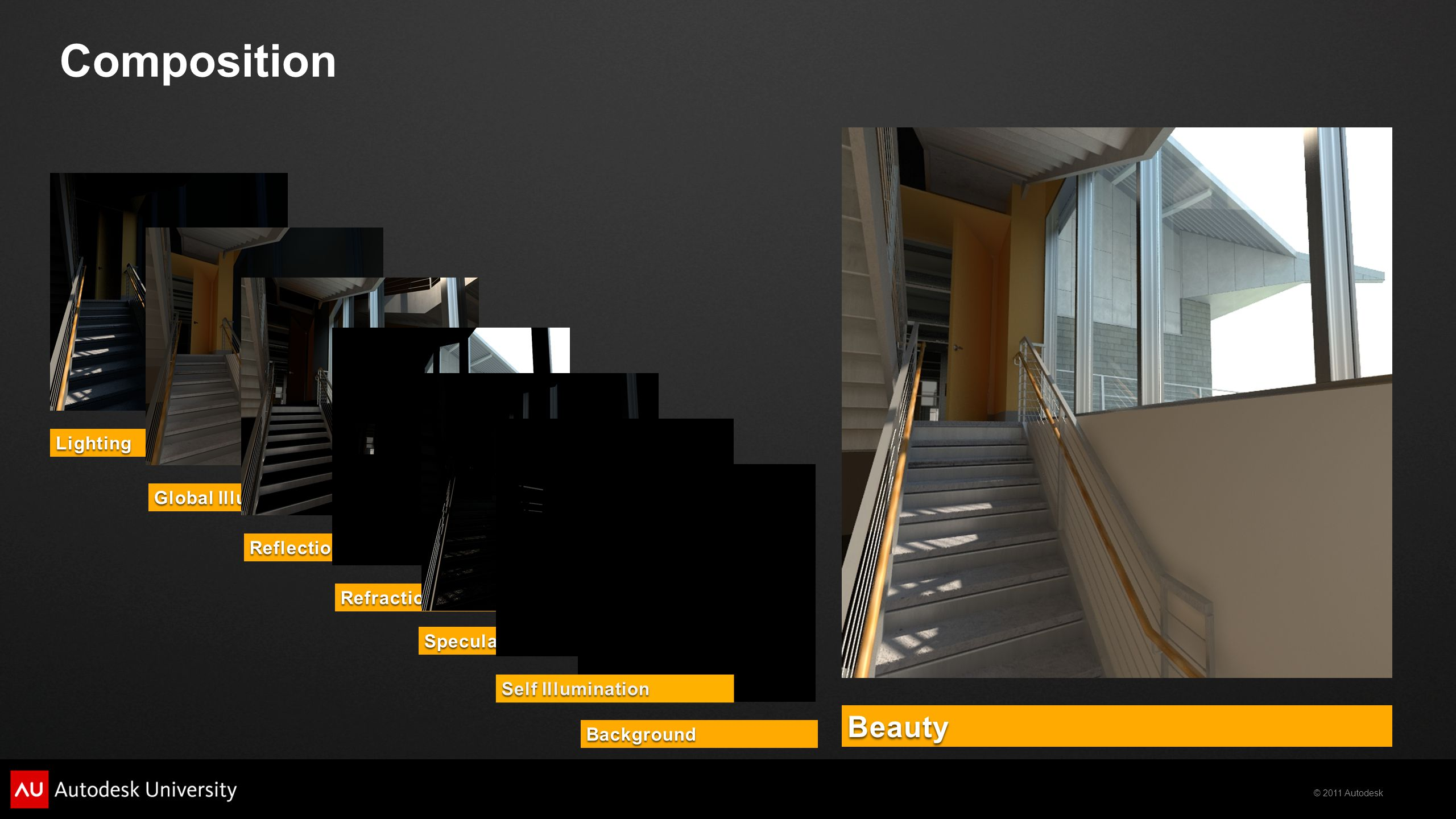 © 2011 Autodesk Background CompositionLighting Global Illumination Reflection Refraction Specular Self Illumination Beauty