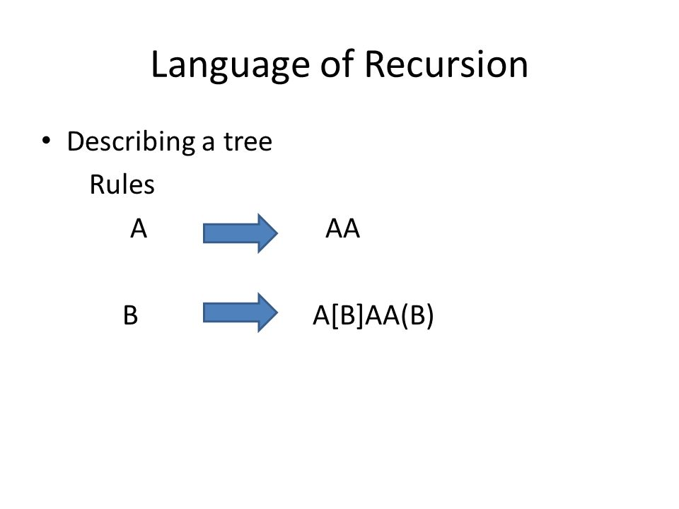 Language of Recursion Describing a tree Rules A AA B A[B]AA(B)