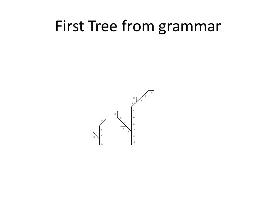 First Tree from grammar