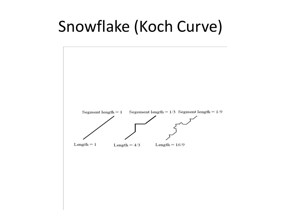 Snowflake (Koch Curve)