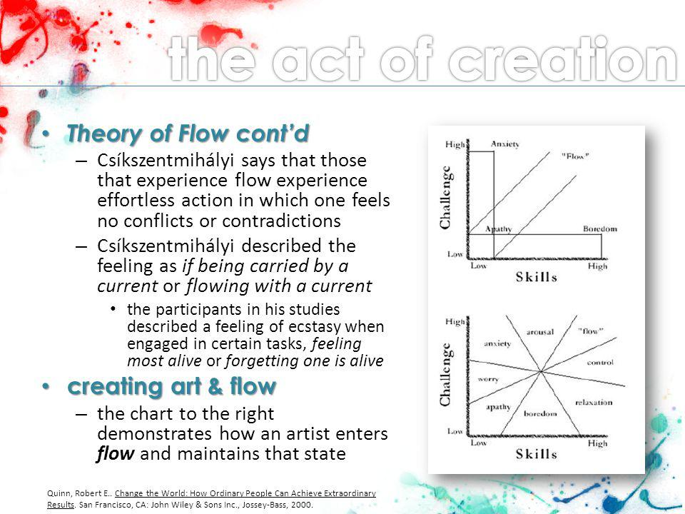 experience flow experience flow – what activities or practices do you engage in, in which you experience Csíkszentmihályis flow.