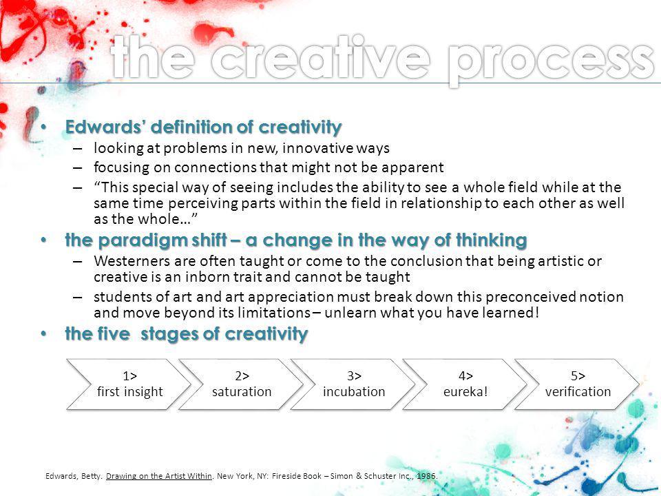creativity vs.in-born talent creativity vs.