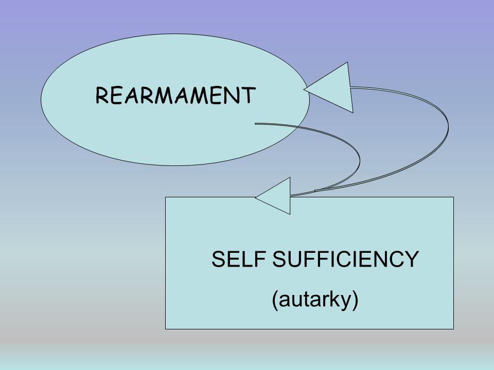 REARMAMENT SELF SUFFICIENCY (autarky)
