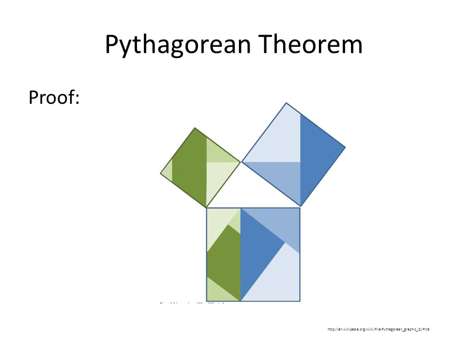 Pythagorean Theorem Proof: http://en.wikipedia.org/wiki/File:Pythagorean_graphic_(2).PNG