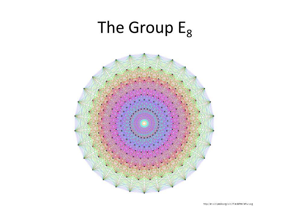 The Group E 8 http://en.wikipedia.org/wiki/File:E8PetrieFull.svg