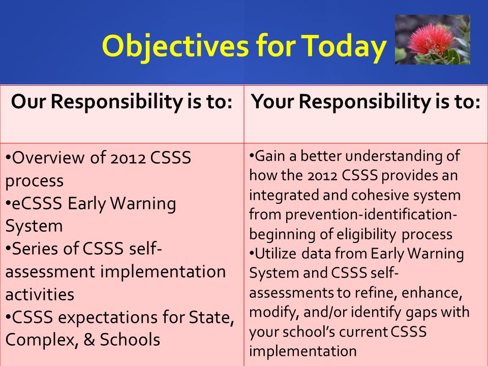 Objectives for Today Our Responsibility is to:Your Responsibility is to: Overview of 2012 CSSS process eCSSS Early Warning System Series of CSSS self-