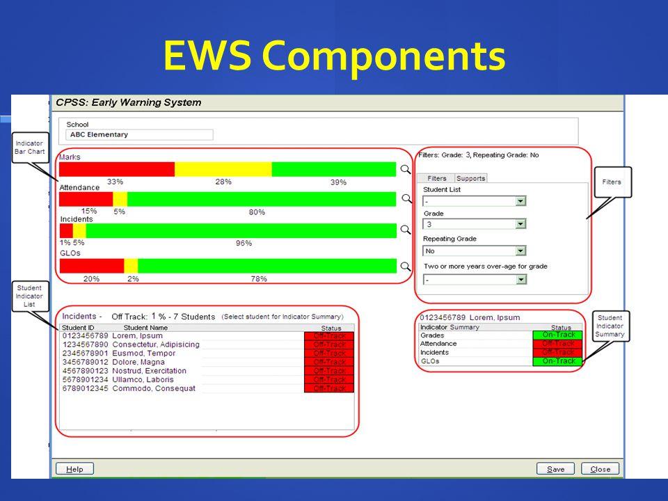 EWS Components
