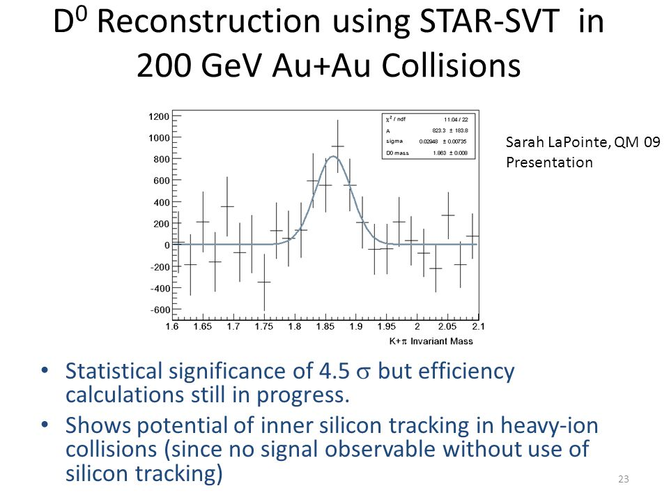 D 0 Reconstruction using STAR-SVT in 200 GeV Au+Au Collisions Statistical significance of 4.5 but efficiency calculations still in progress.
